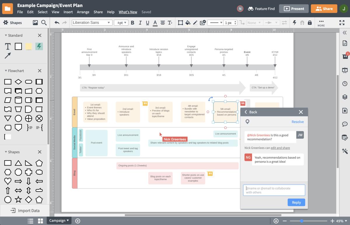 Software de diagramas de carriles