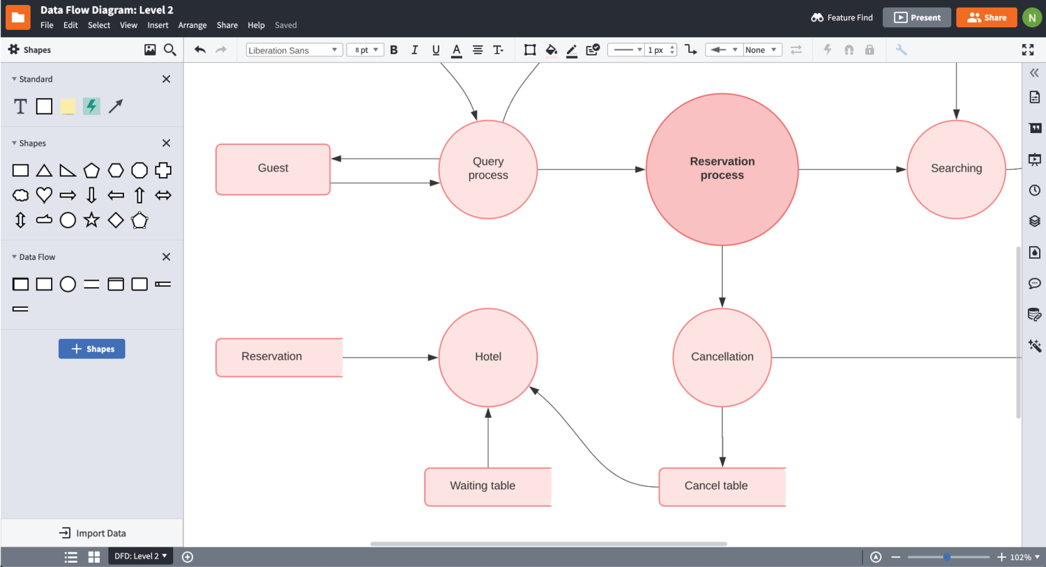 software para diagramas de contexto