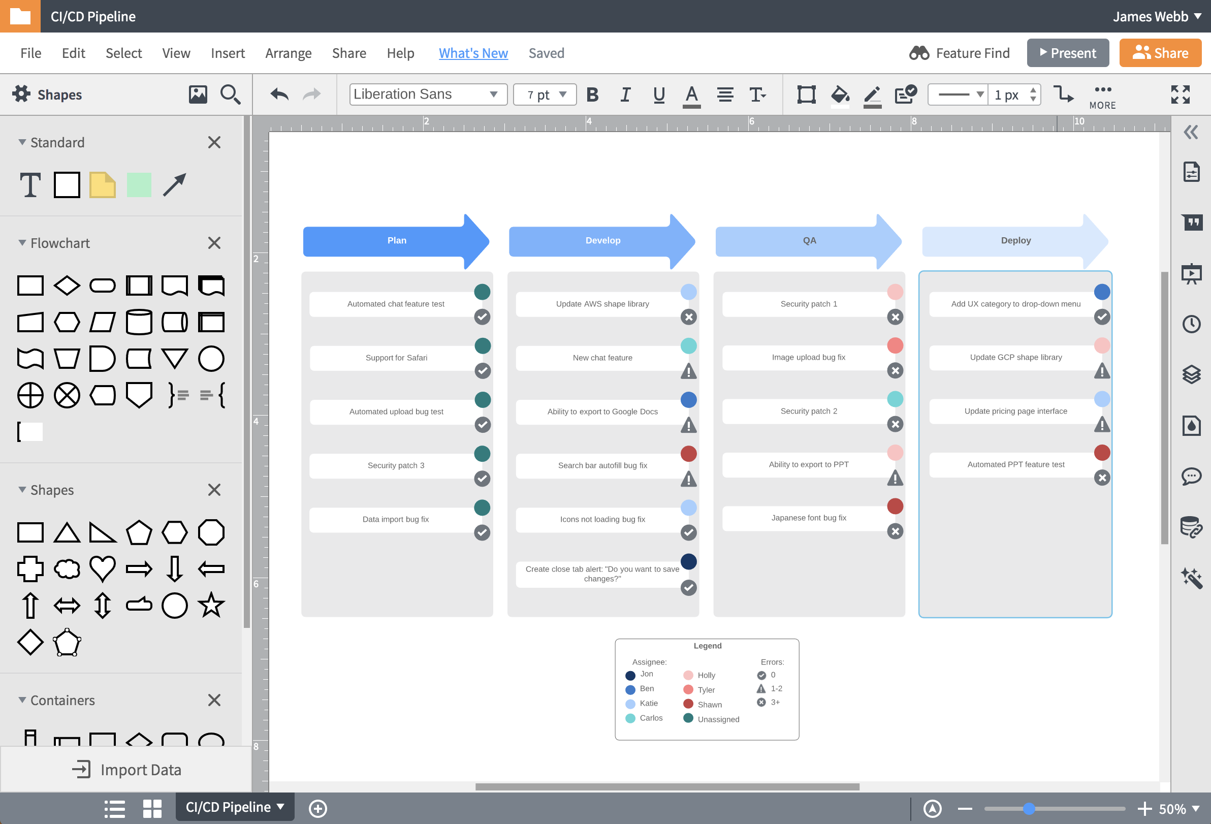 Easy to use Visio alternative