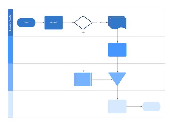 plantilla de diagrama de flujo