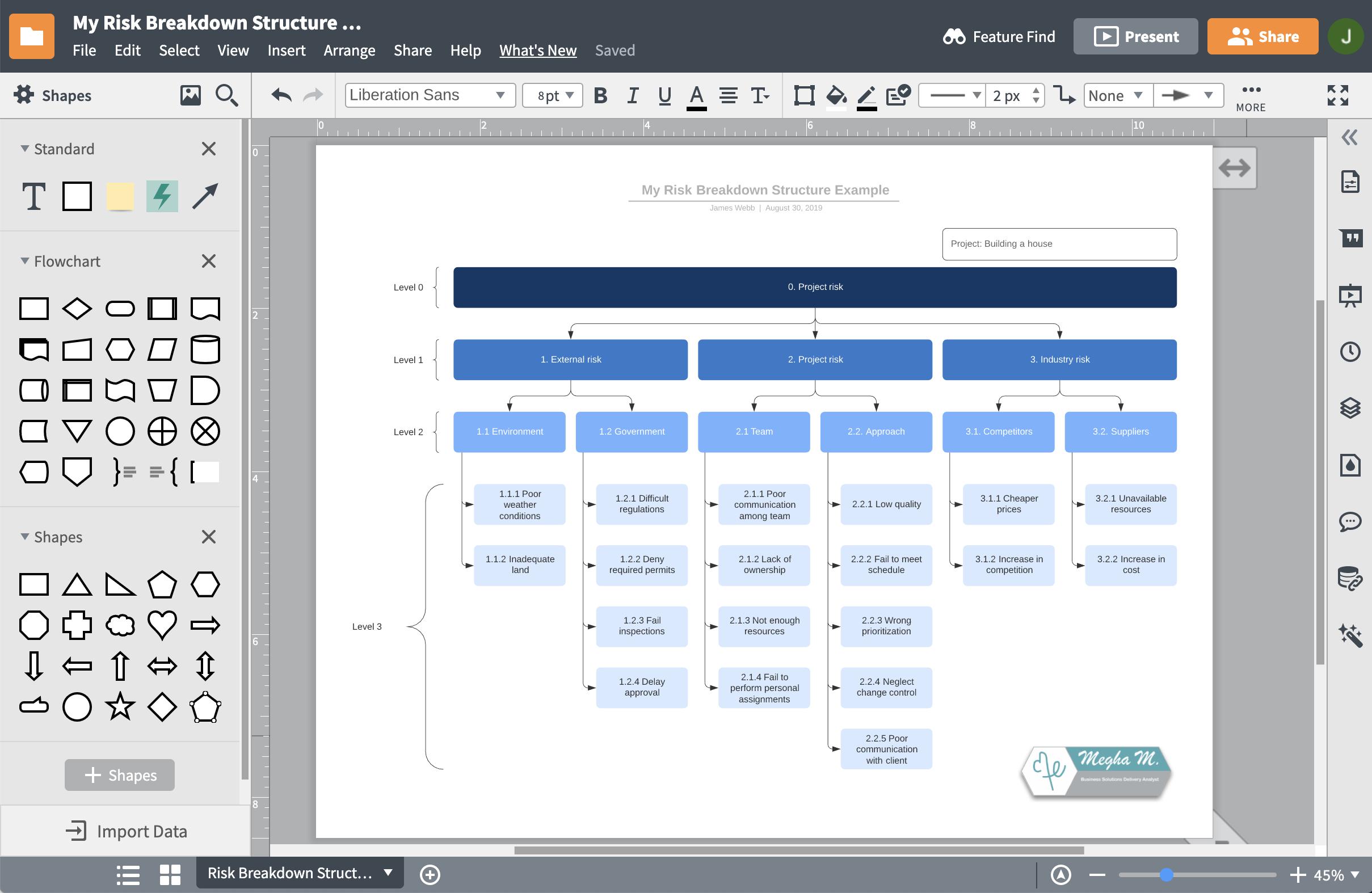 Projektstrukturplan-Software
