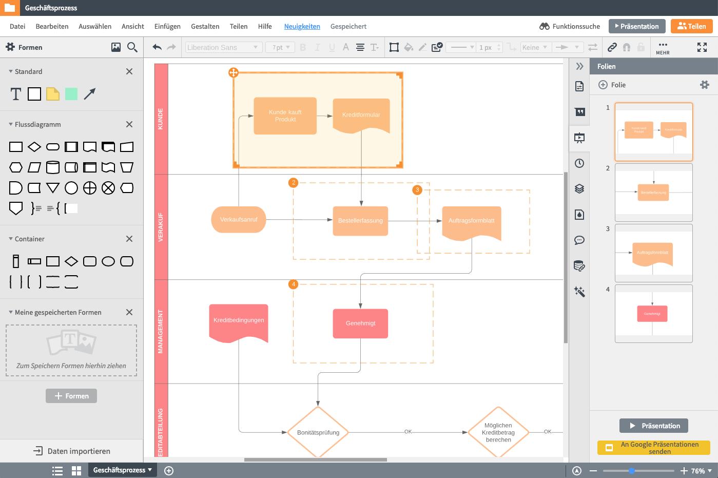 prozessmodellierung software