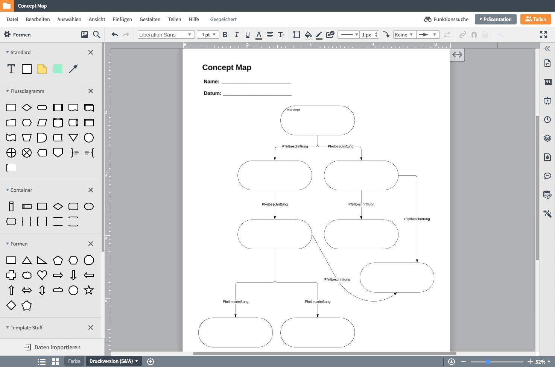 Concept Map Bildung