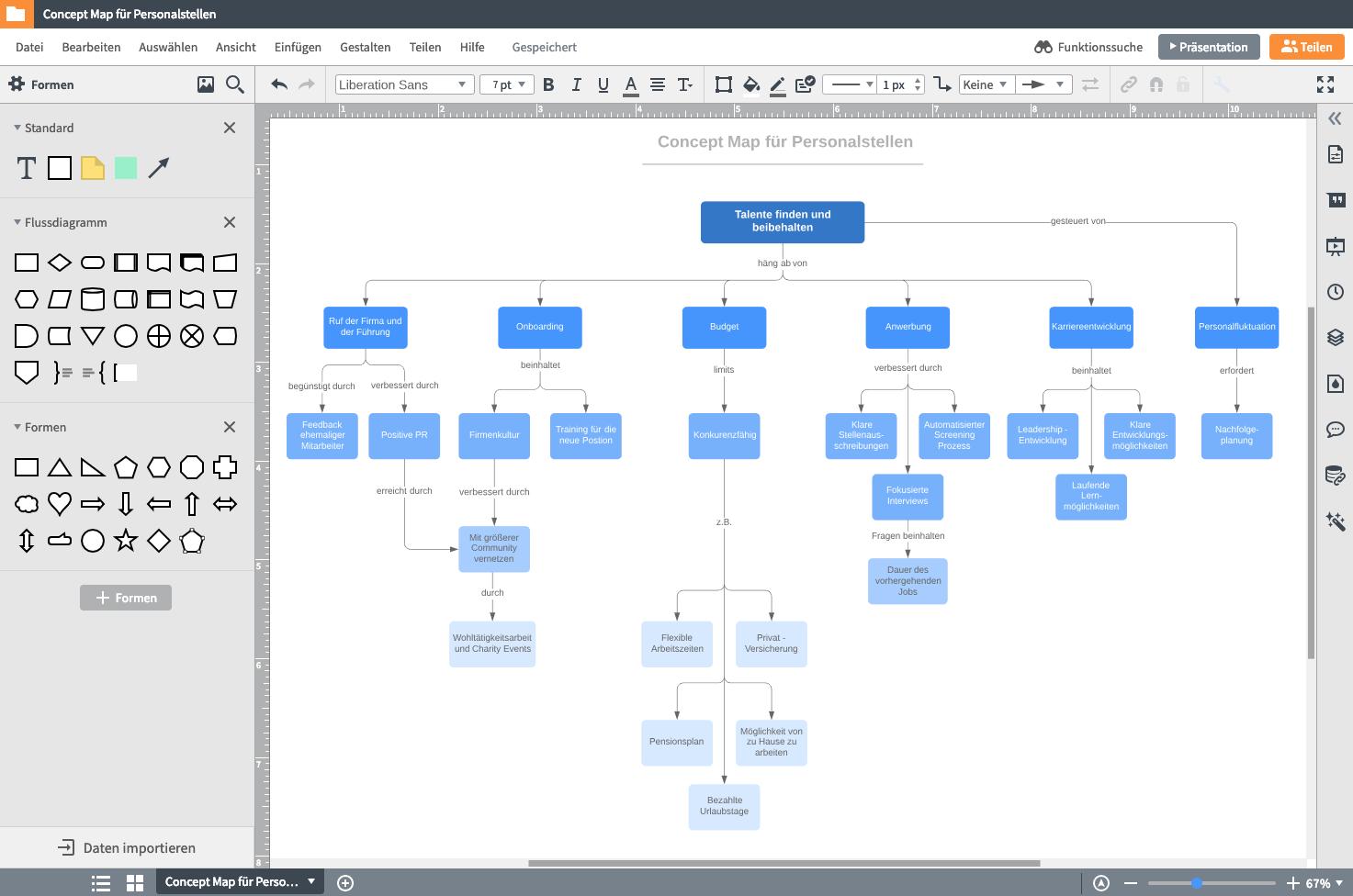 Concept Map online