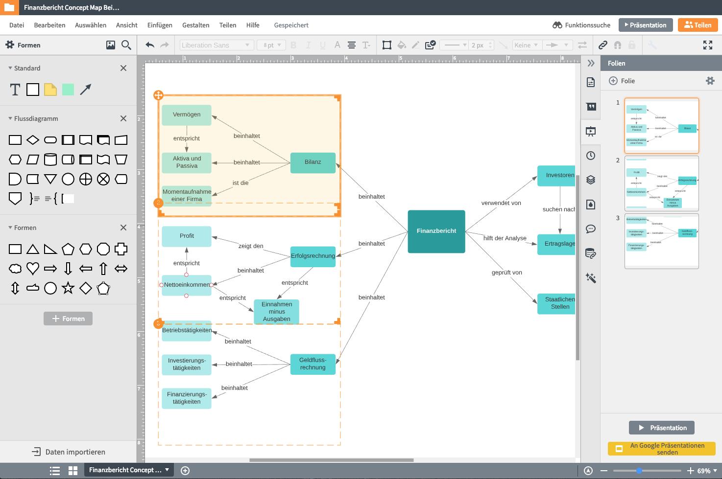 Concept Map präsentieren