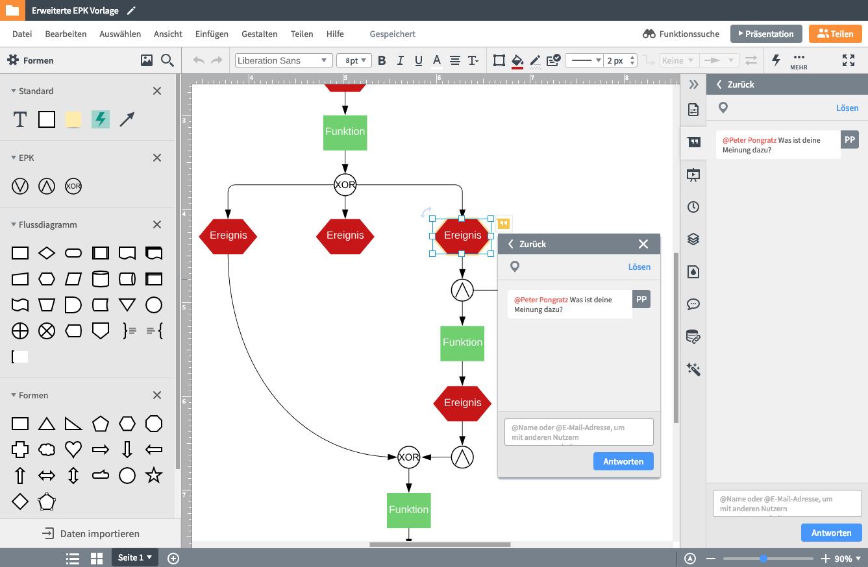 epk modellierung tool