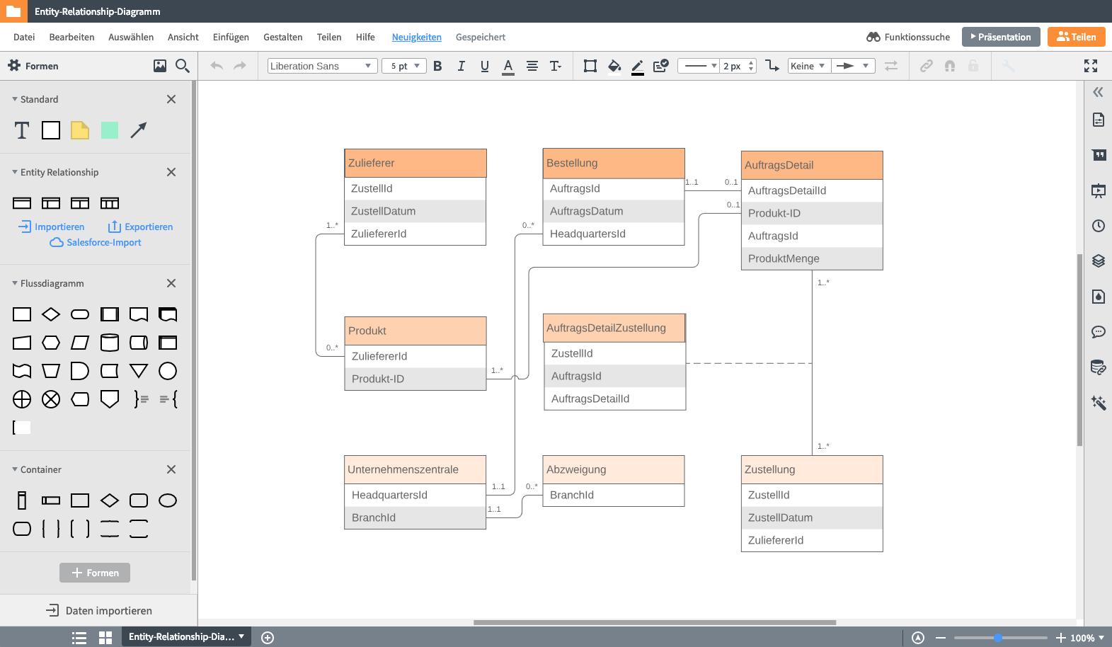 ER-Diagramm erstellen