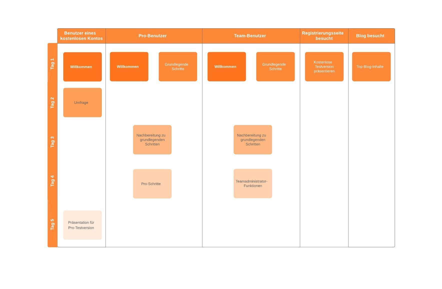 E-Mail-Workflow-Tutorial