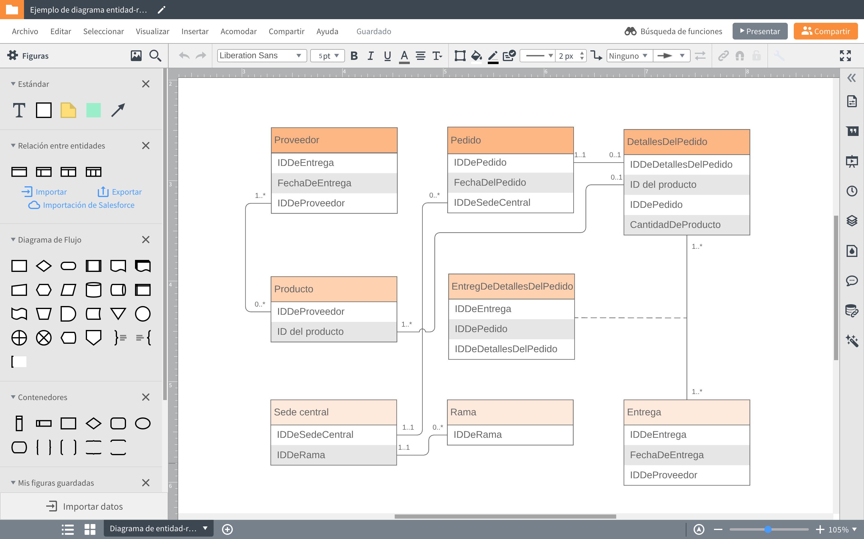 Diagrama De Entidad Relación Online Lucidchart