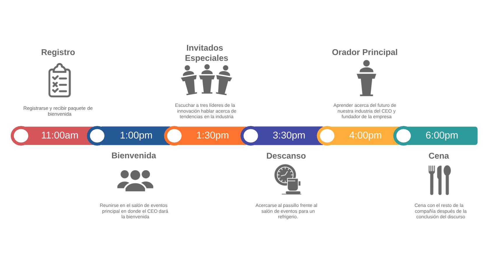 Plantilla de Cronograma de una Conferencia
