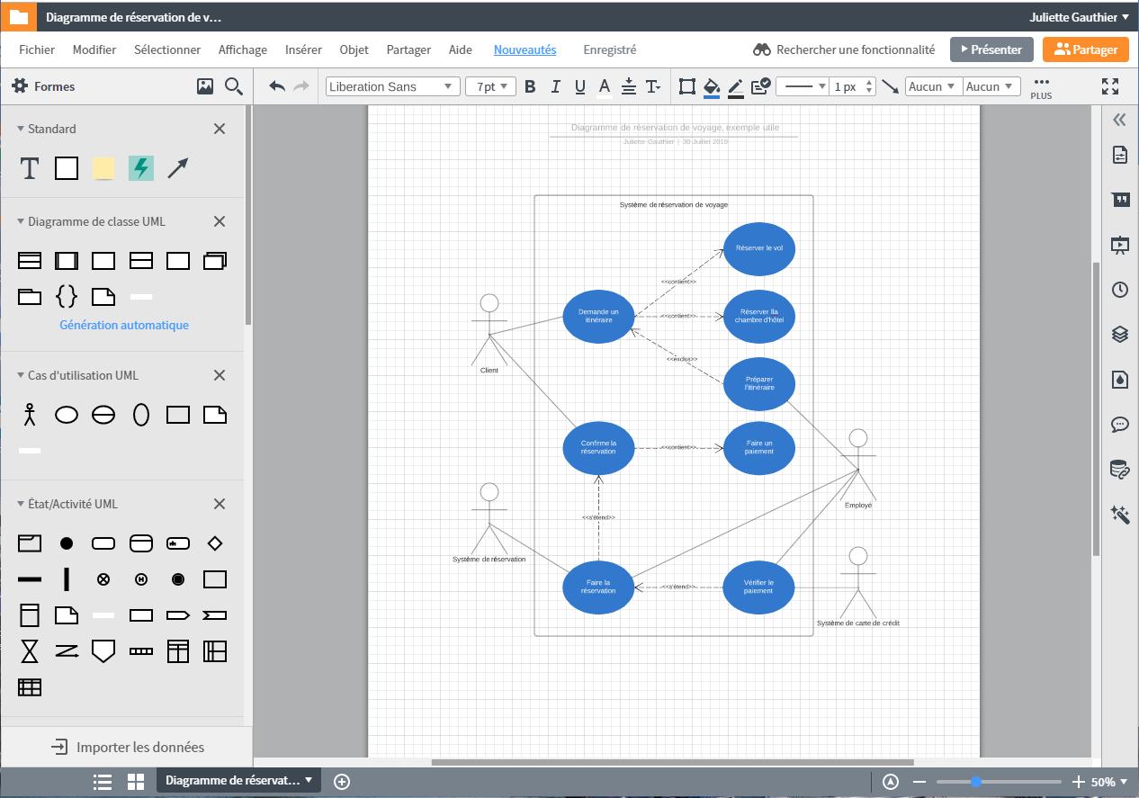 Créer un diagramme uml online