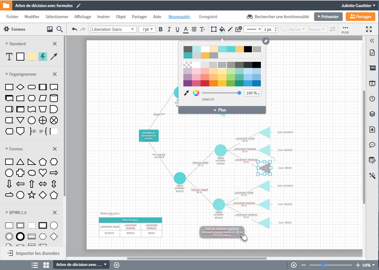 Créer un arbre de décision en ligne