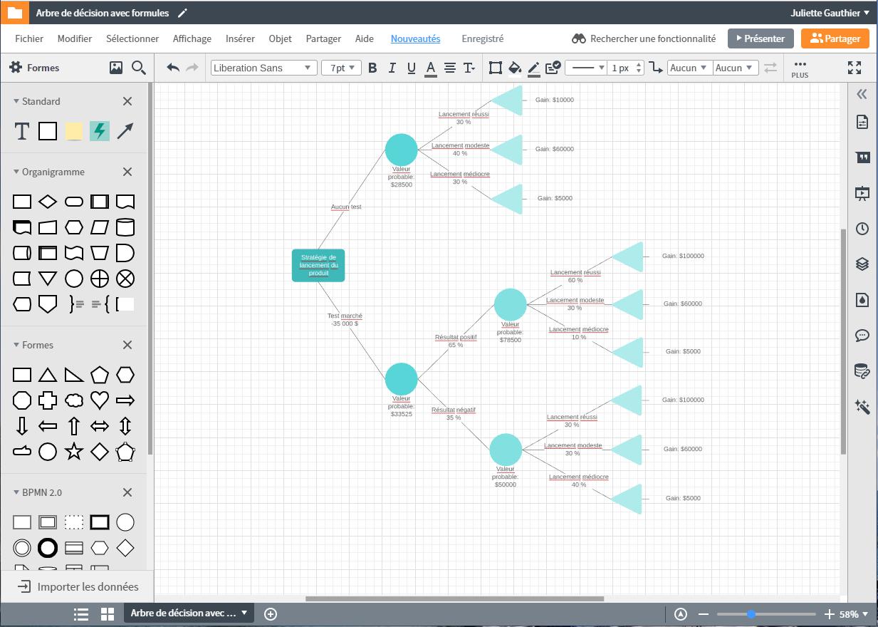 Exemple arbre de décision en ligne