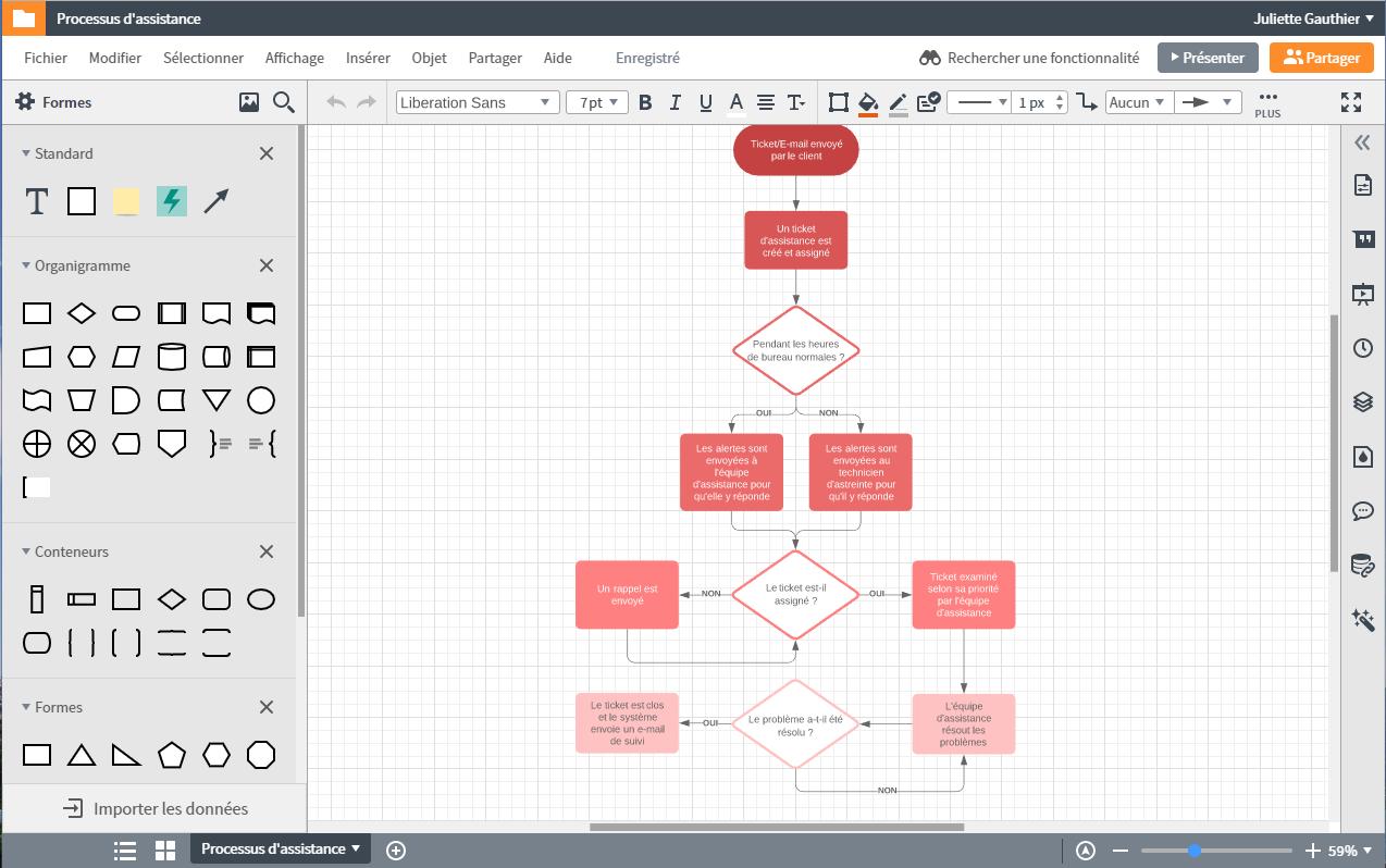 Faire un diagramme en ligne grâce aux exemples et modèles Lucidchart