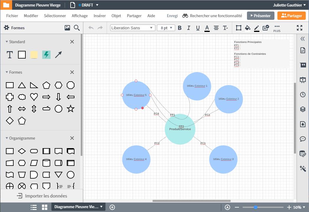 Créer un diagramme pieuvre en ligne