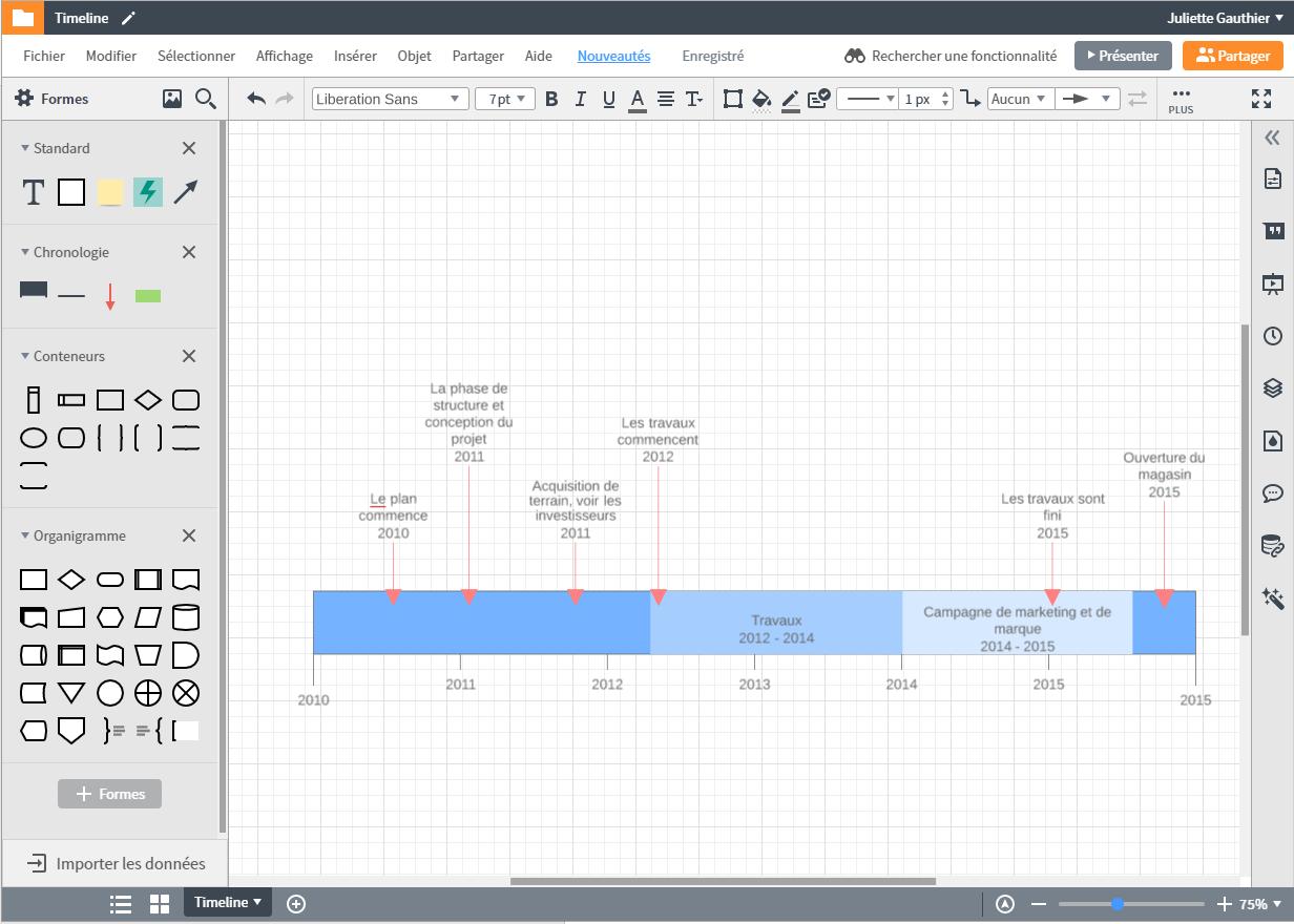 Frise chronologique en ligne d'un projet