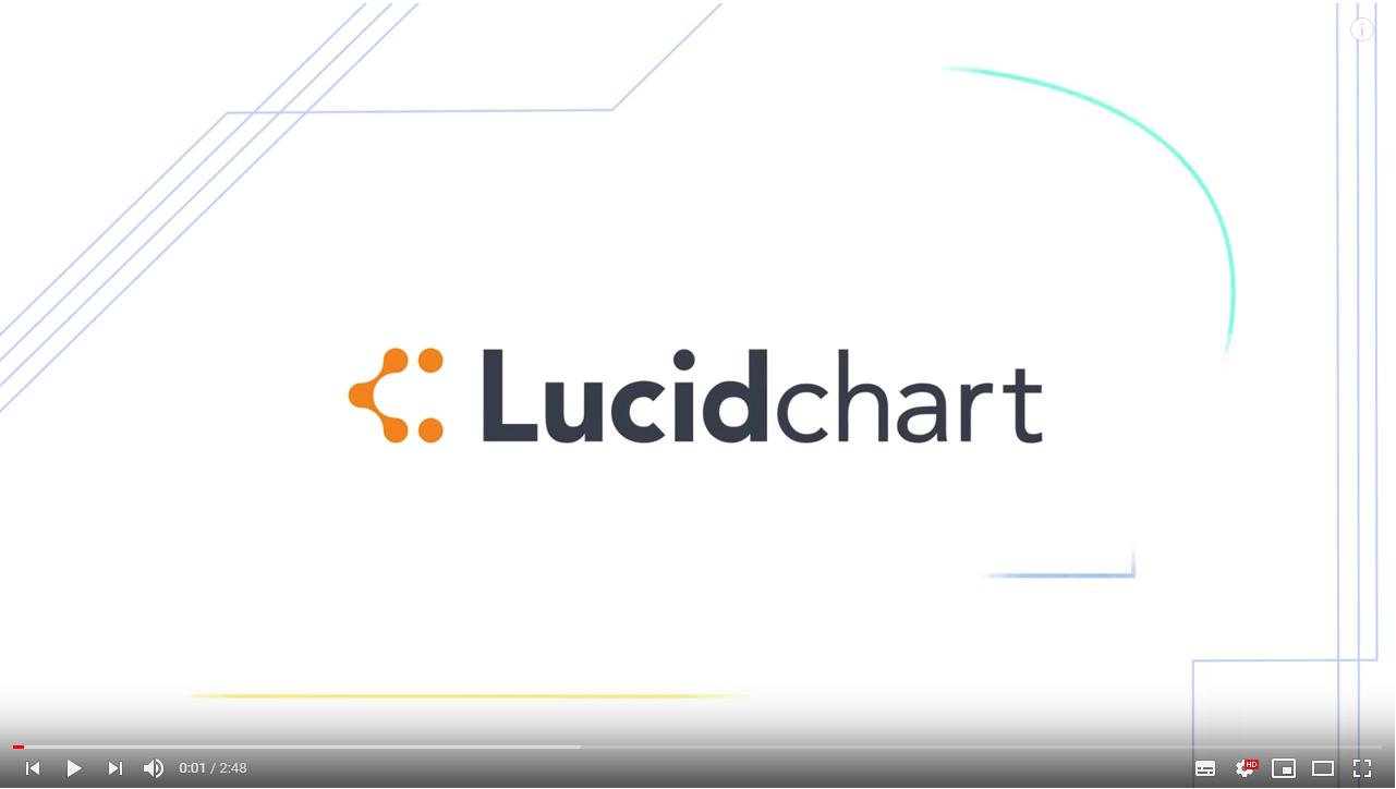 Image tutoriel Lucidchart fonctions de bases