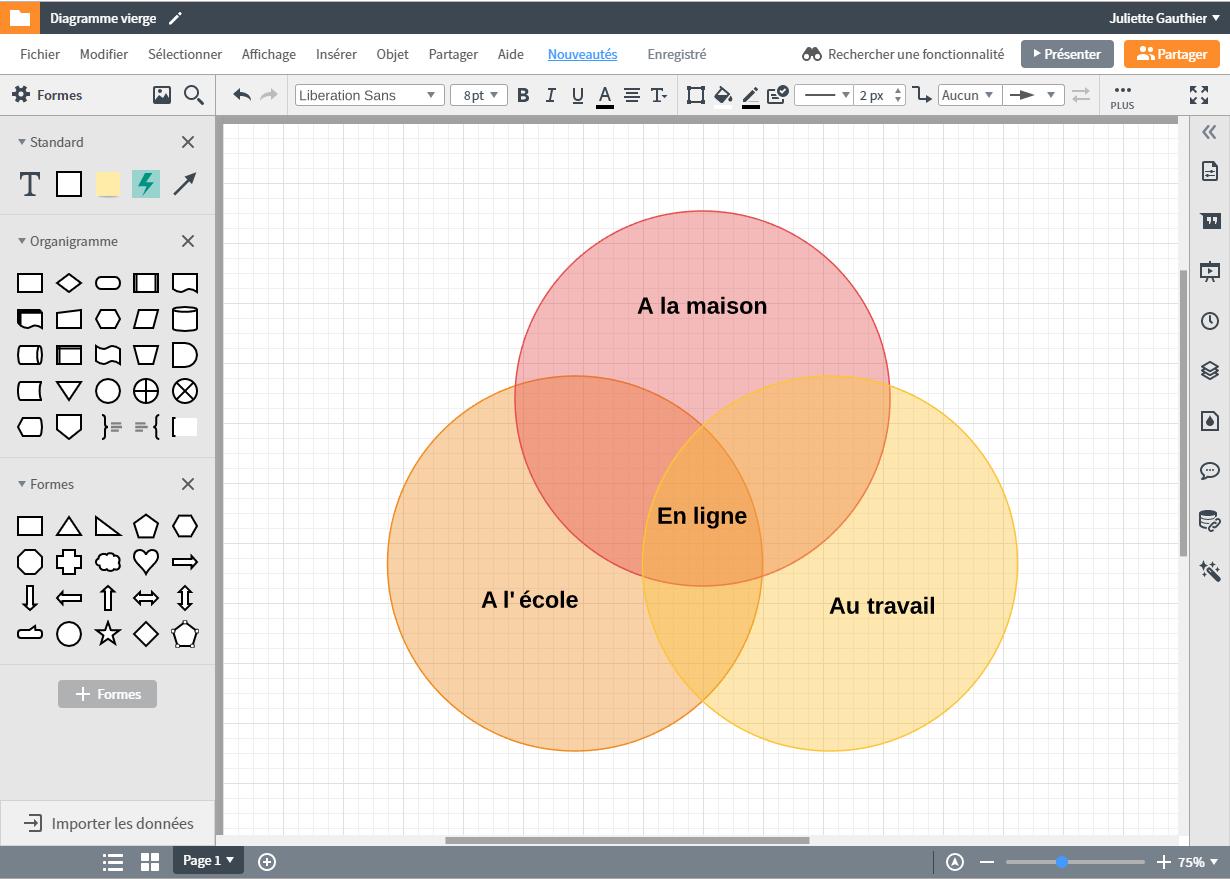 Construire un diagramme de Venn en ligne