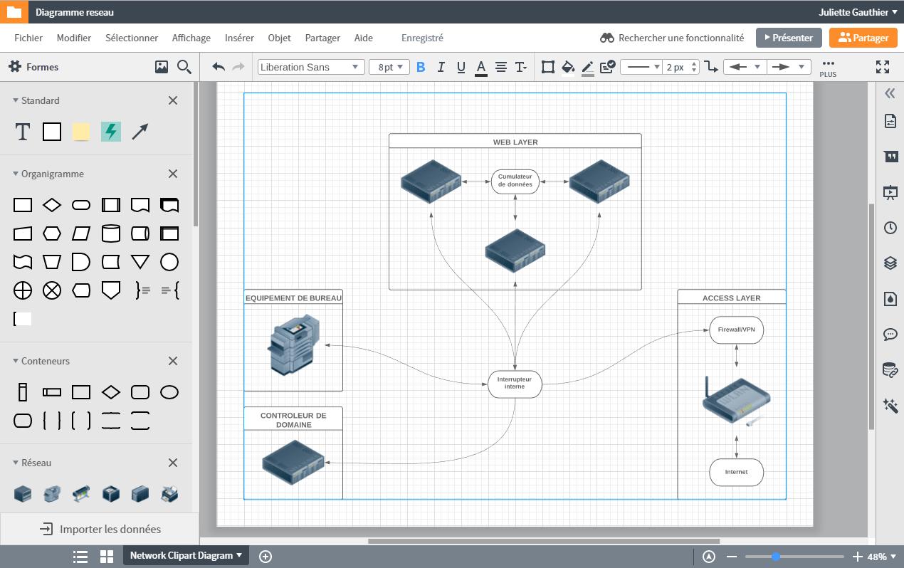 Le logiciel alternatif à Visio, Lucidchart, qui marche sur mac