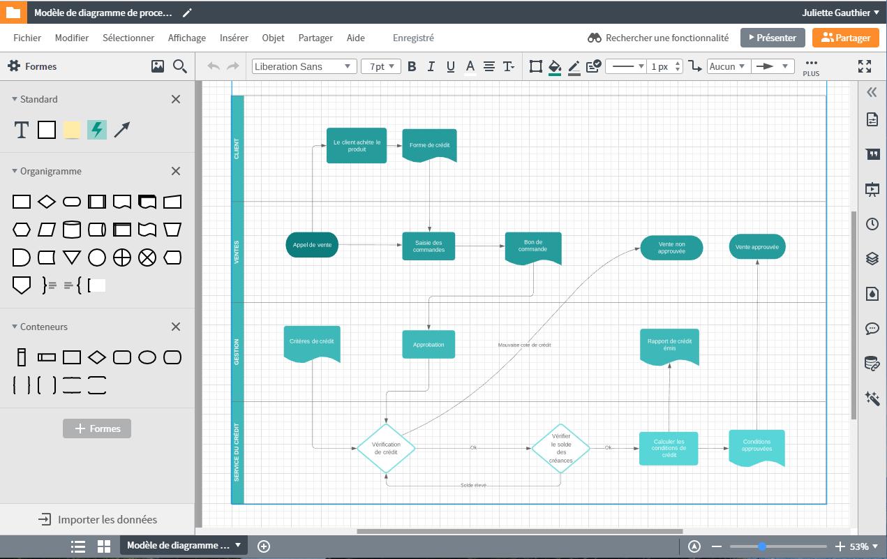 Le logiciel plus simple que visio, Lucidchart pour Mac