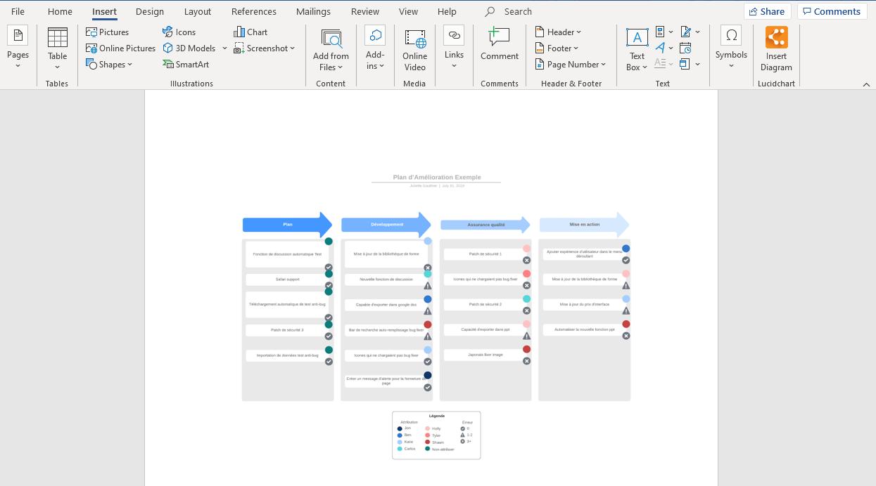 Vos diagrammes se retrouve dans Microsoft grâce à Lucidchart votre logiciel qui remplace Visio