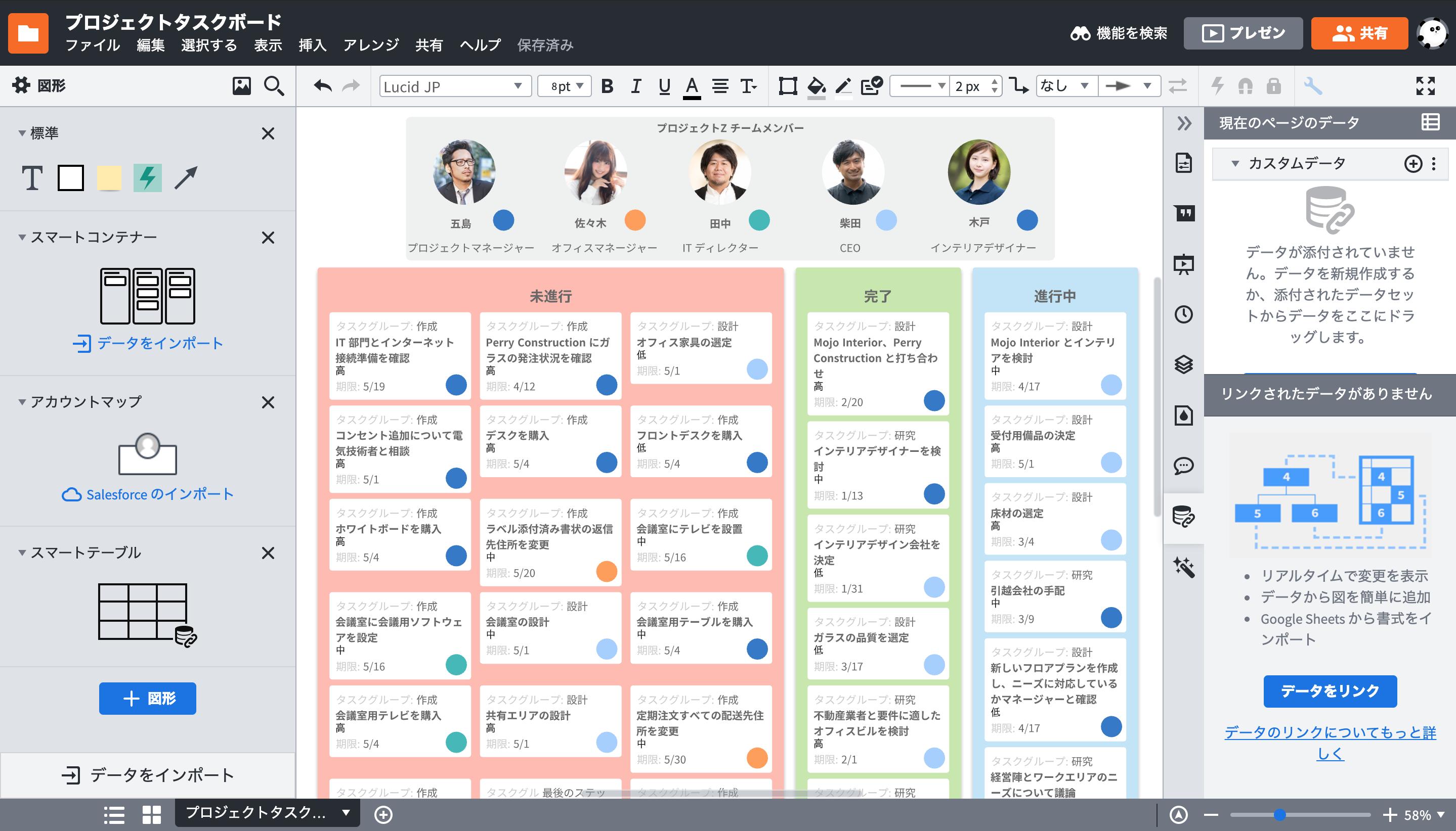 視覚的なプロジェクト管理ソフトウェア