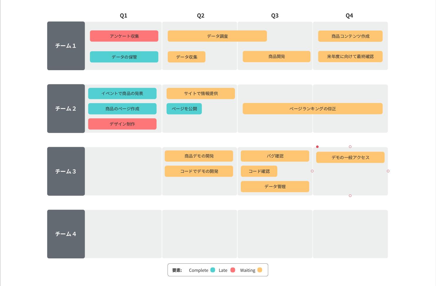 ビジネス目標達成プロジェクトロードマップ
