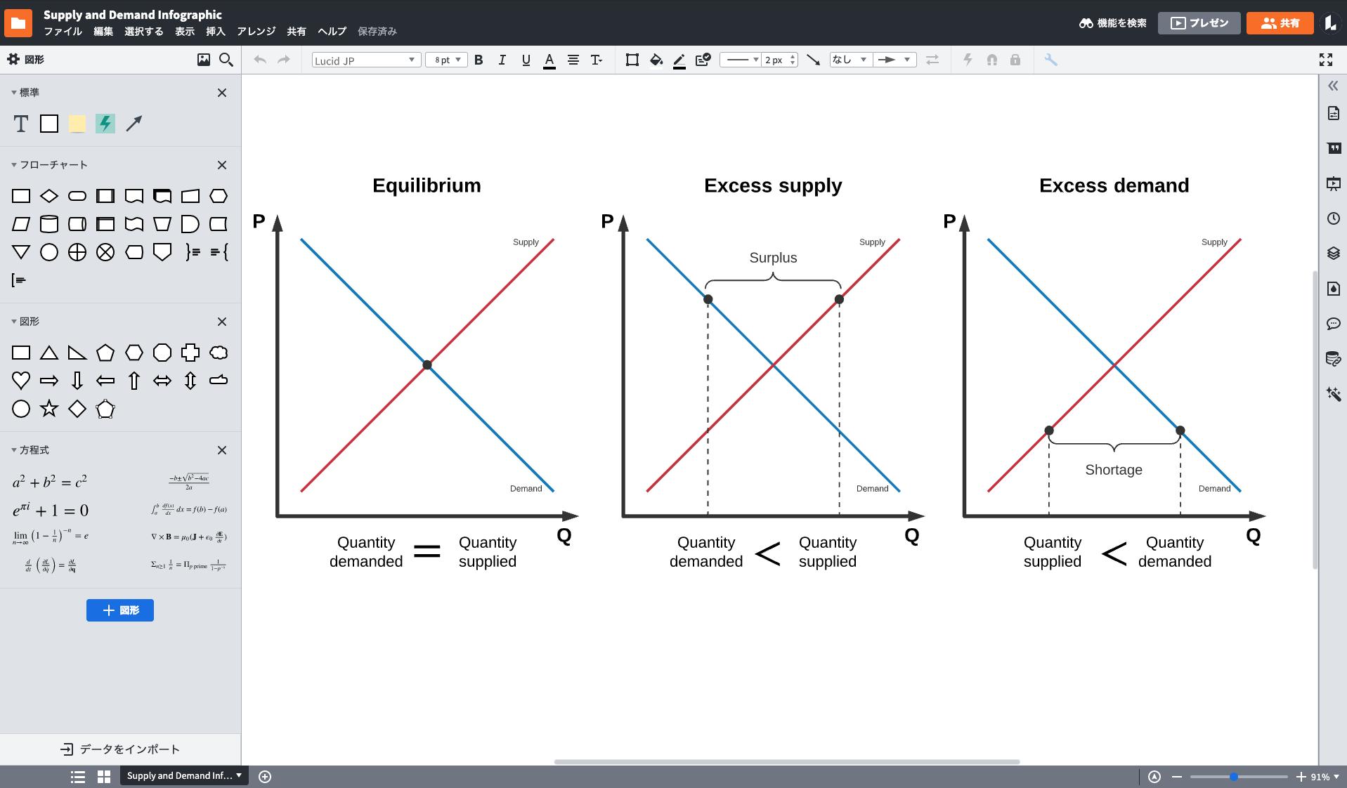 需要供給グラフ作成ツール