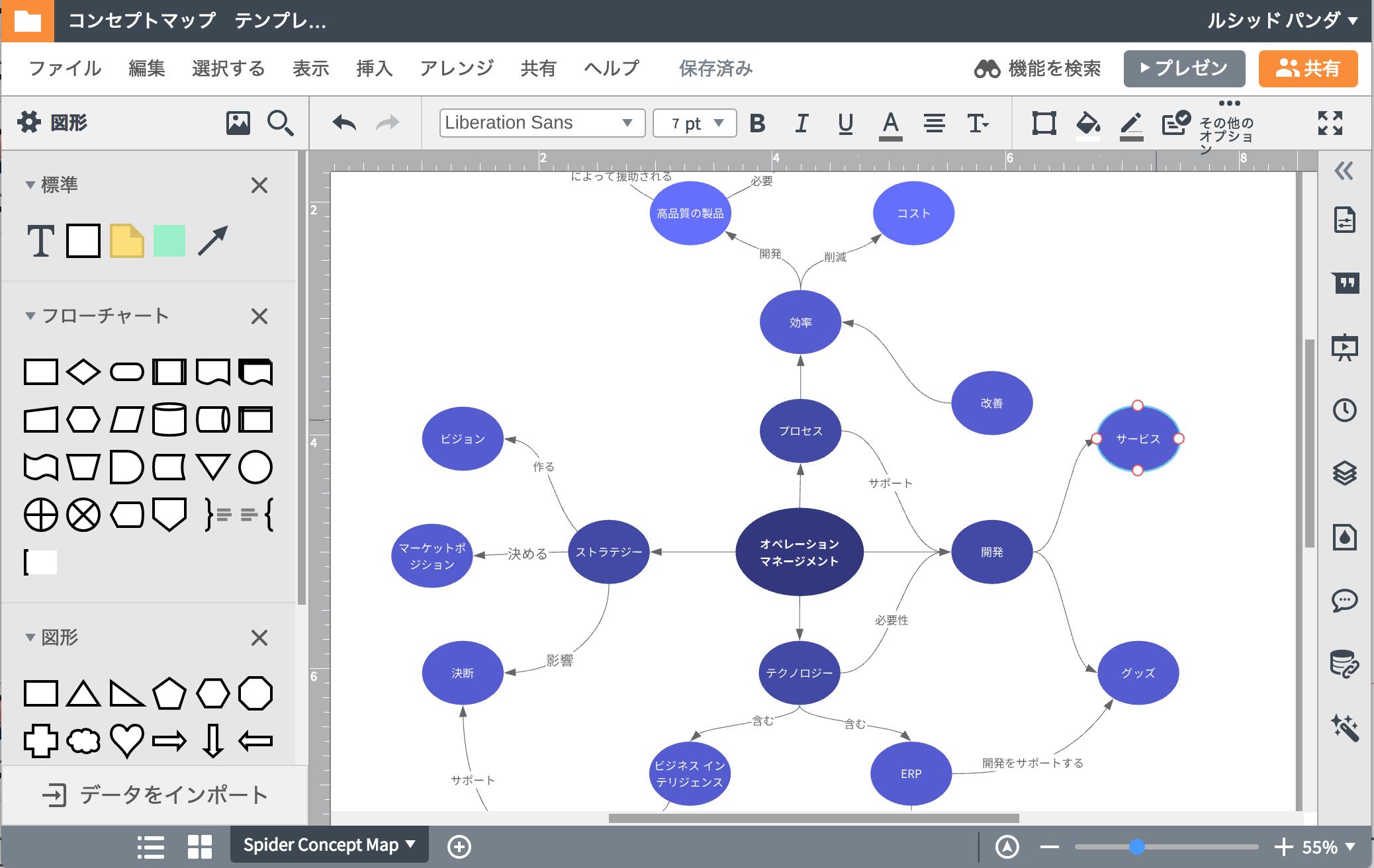 コンセプトマップの作成もLucidchartなら簡単