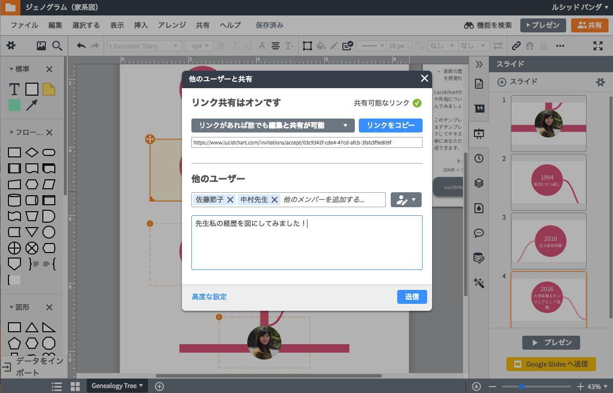 同時編集機能もバッチリの家系図作成ソフト