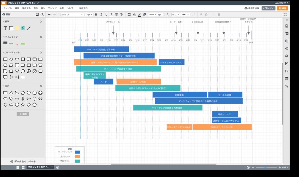 ガントチャートテンプレート進捗管理ツール