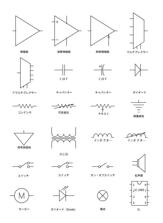 電気回路図の記号