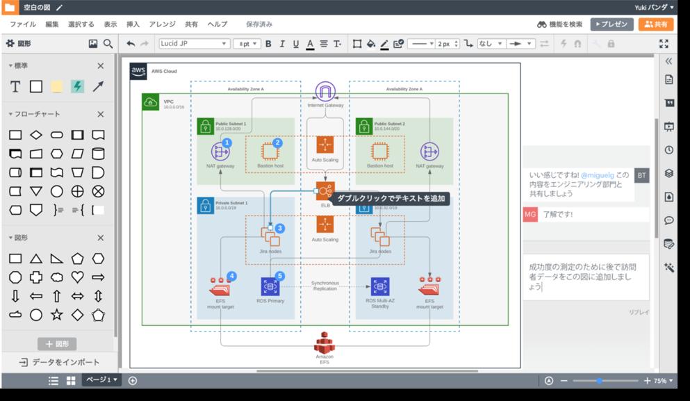 色々な図を簡単にLucidchart作図ソフト
