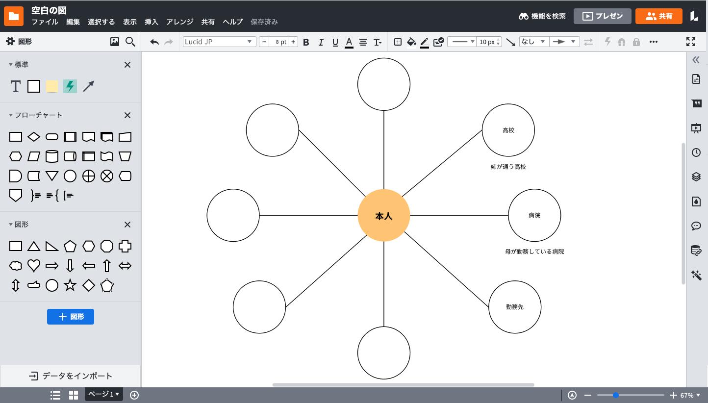 Webジェノグラム作成ソフト