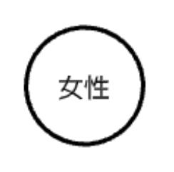 Genogram-female-symbol