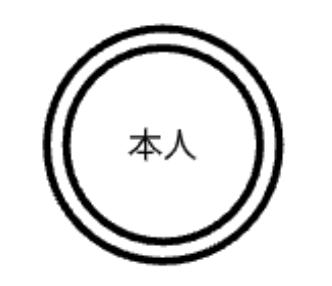 ジェノグラム図形本人・キーパーソン