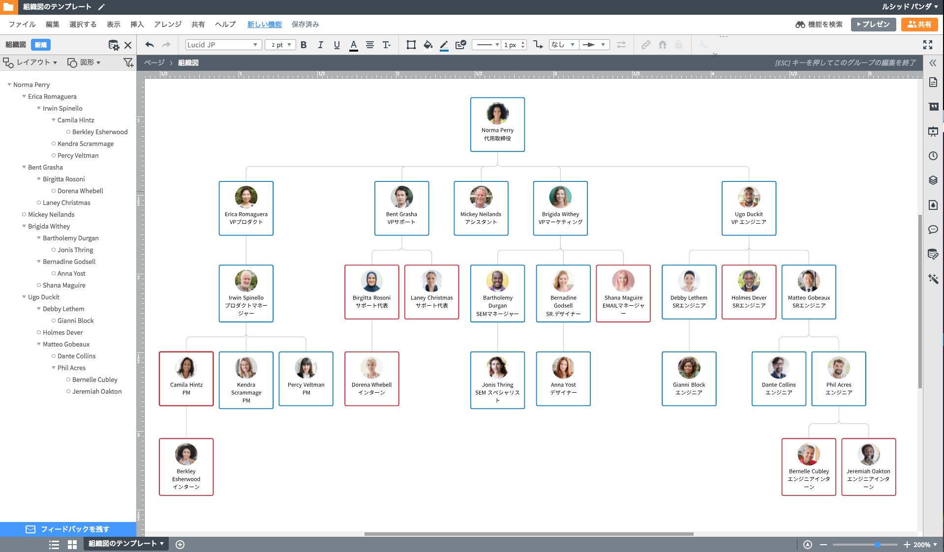 人材HR組織図作成ツール