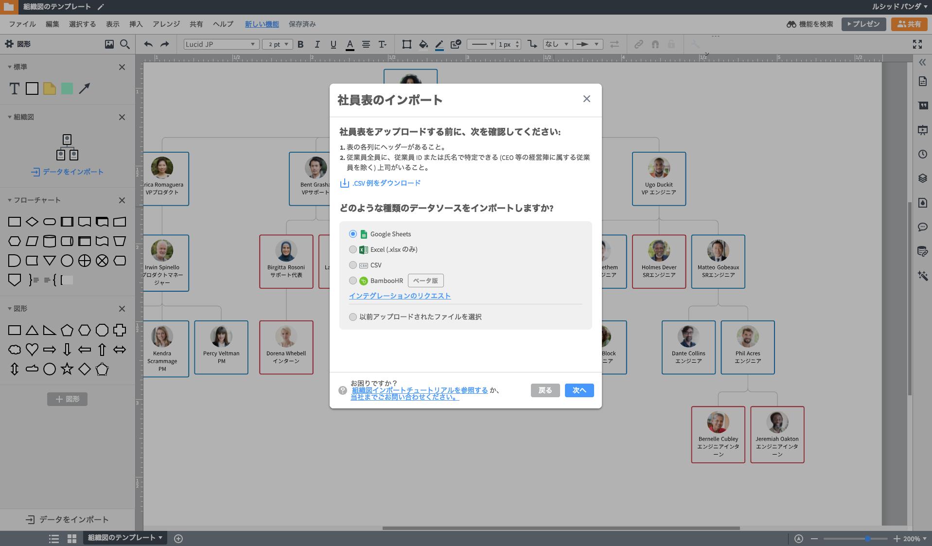 組織図ソフトでデータ自動インポート