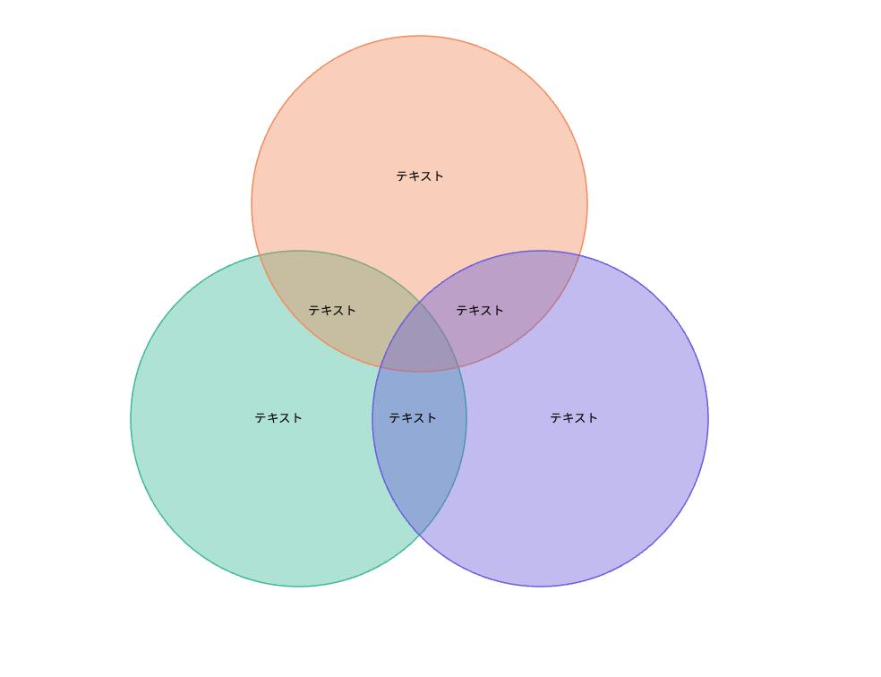 3つの円ベン図テンプレート