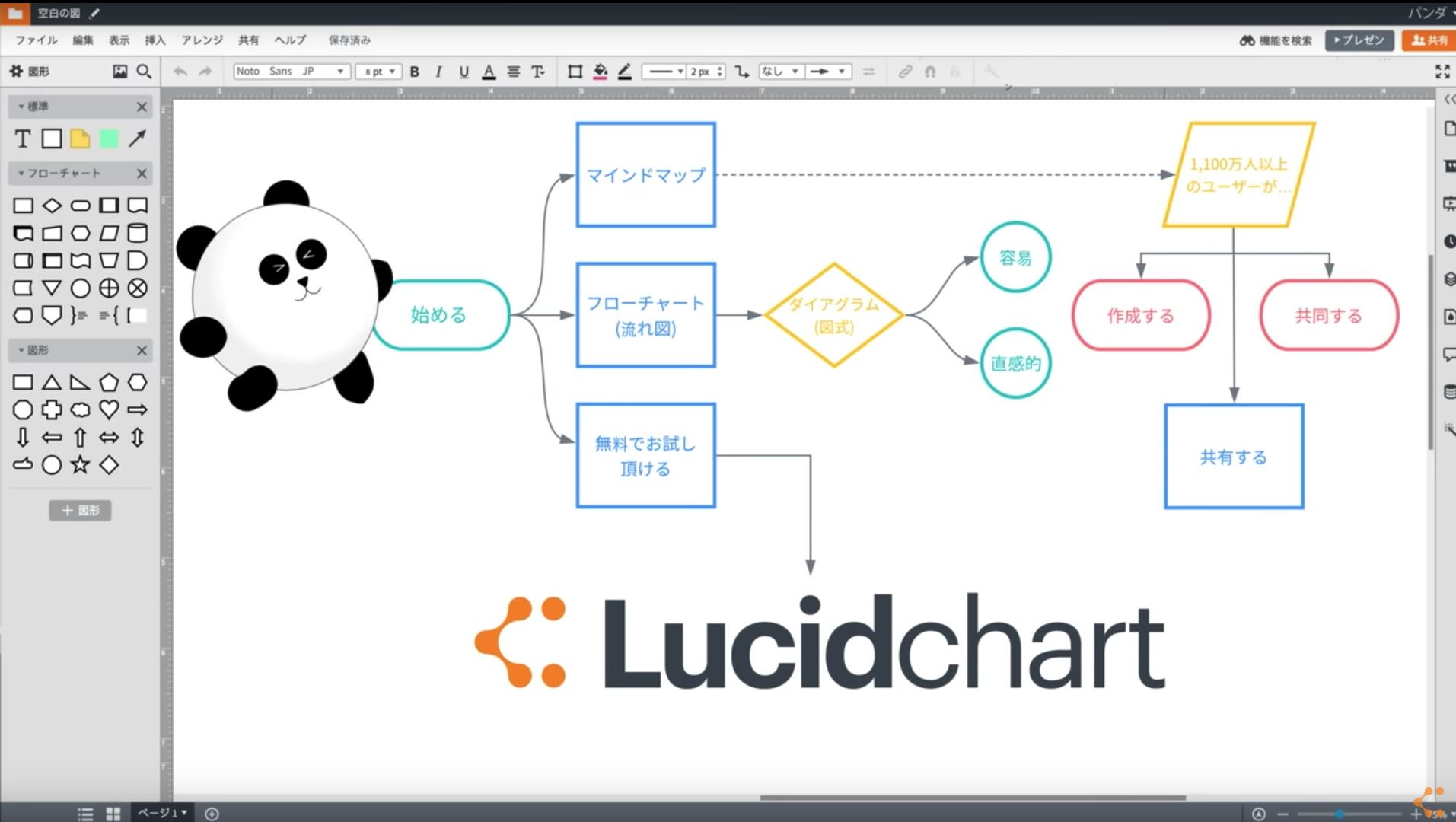 Lucidchart 家系図作成ツールを使用する方法