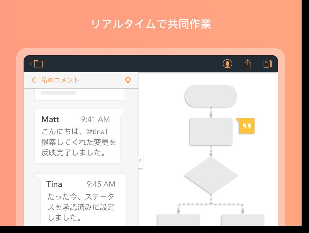 Mac でも使用できるコラボレーション Visio 代替ソフト