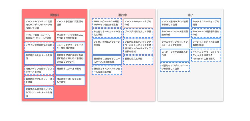 キャンペーン企画表