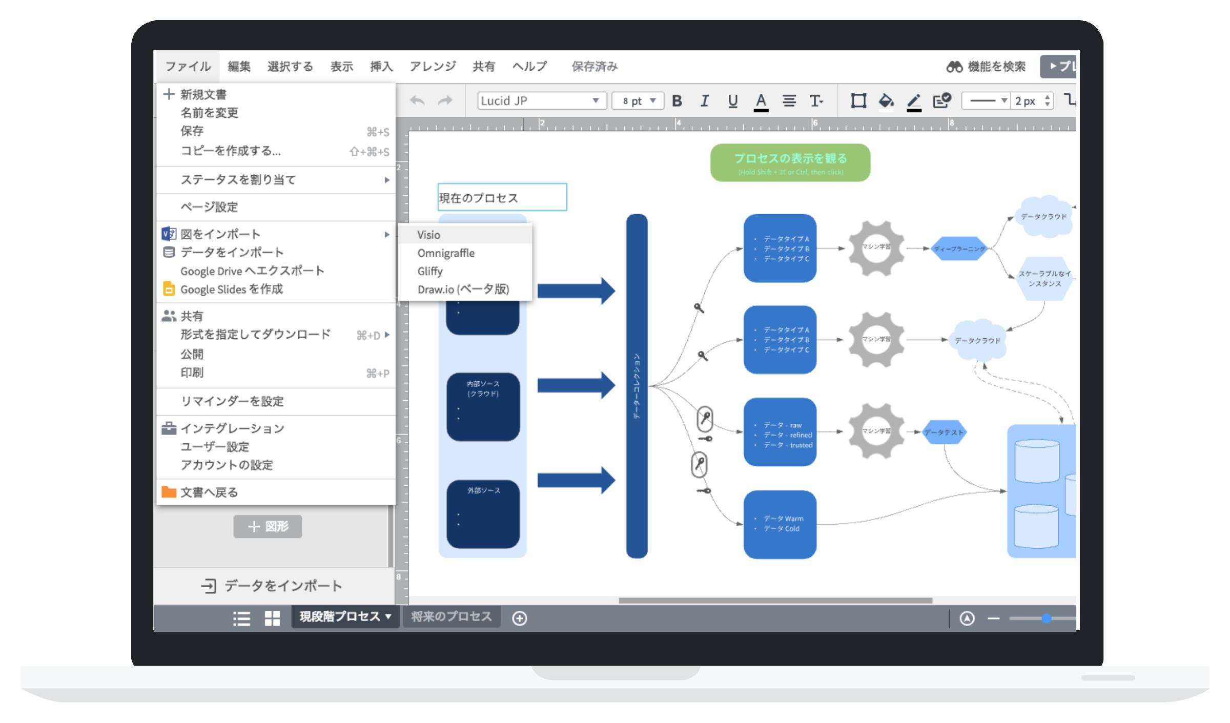 簡単操作機能Visio代替ソフト