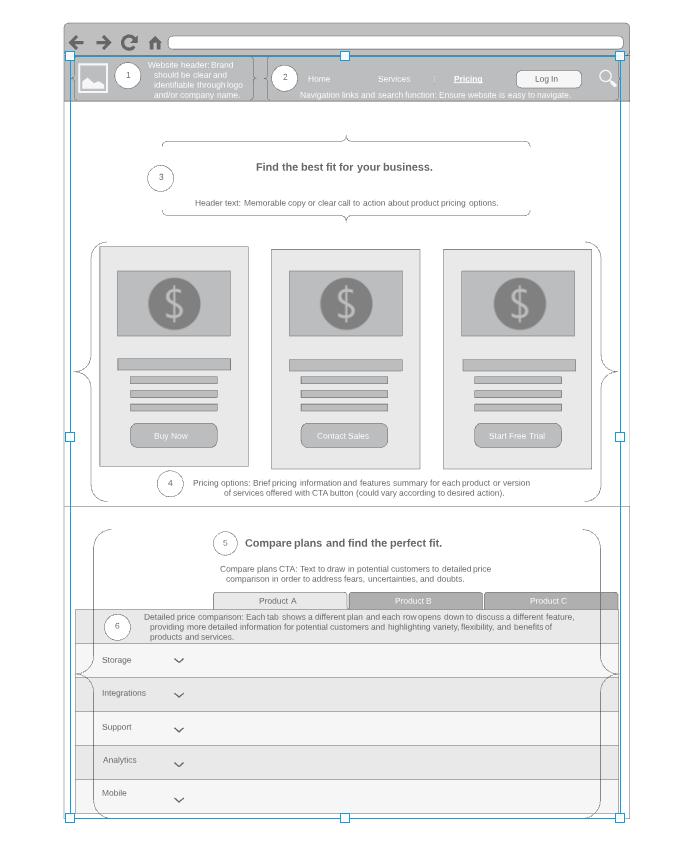ご利用プランページサイト設計図