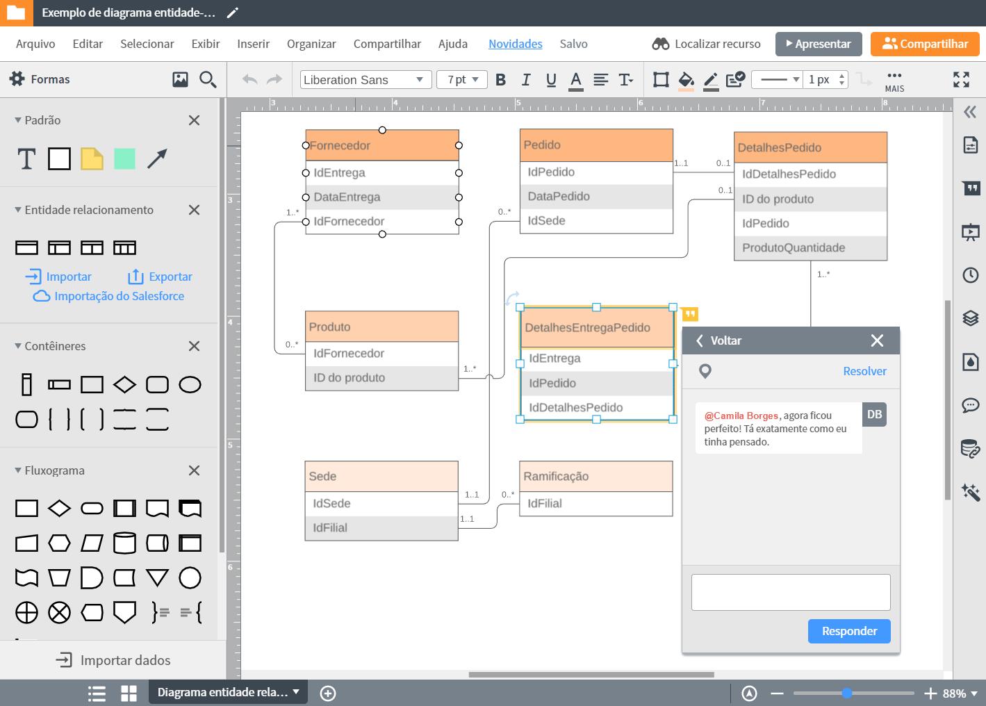Modelagem de dados online