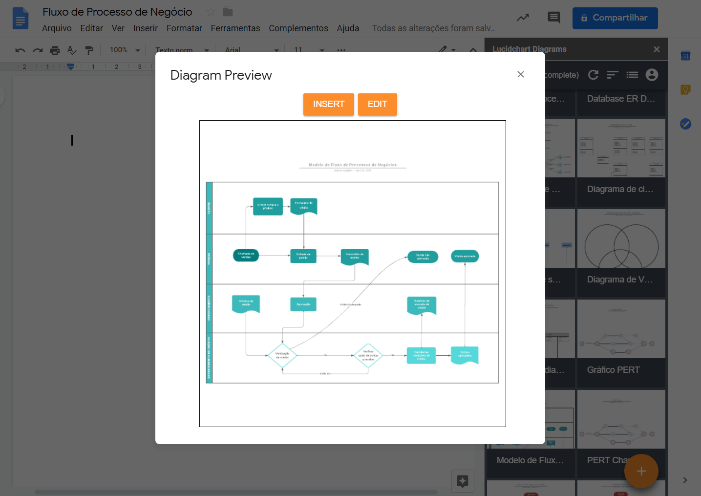 Fazer fluxograma online grátis