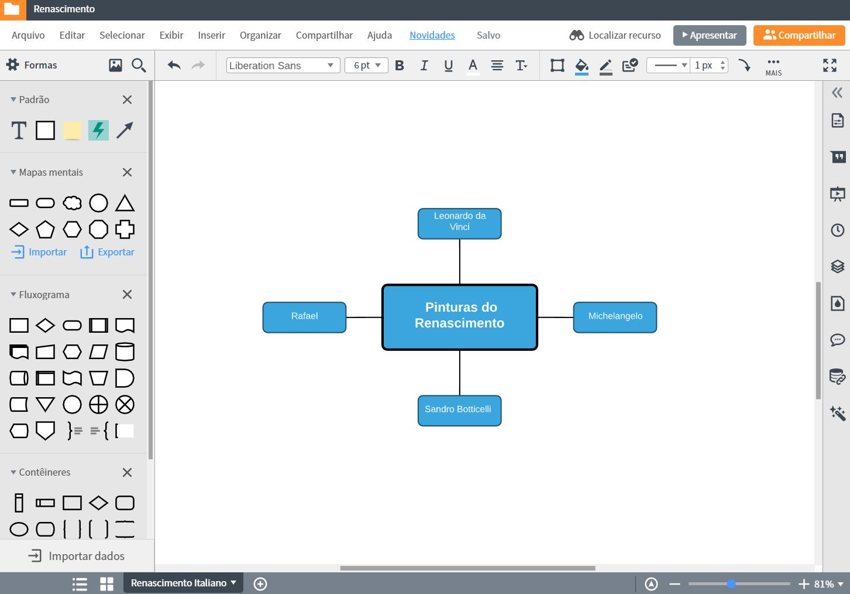 Como fazer um mapa mental passo 2