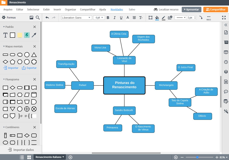 Como fazer um mapa mental passo 3