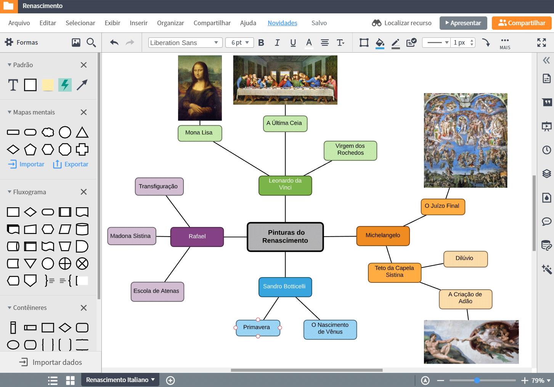 Como fazer um mapa mental passo 4