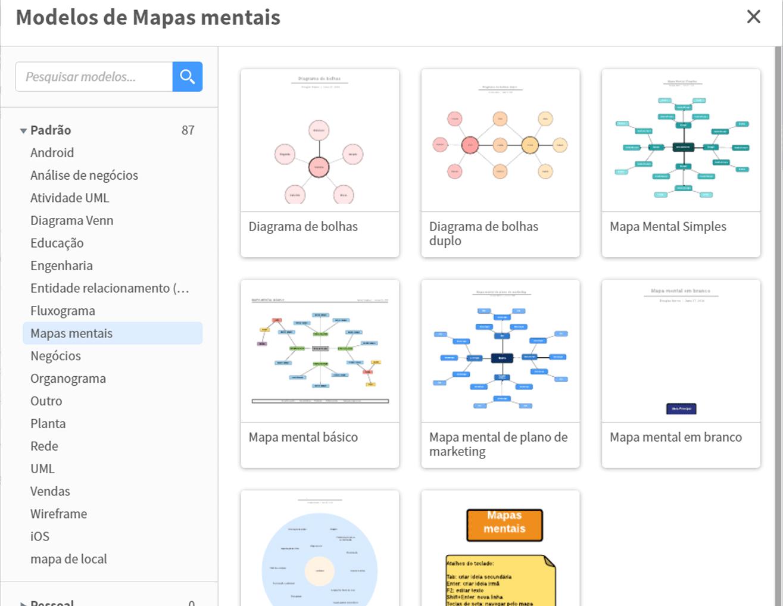 Criar mapa mental online